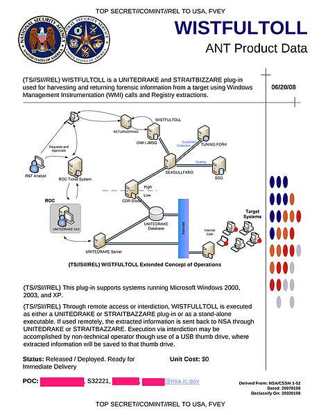 File:NSA WISTFULTOLL.jpg