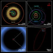 Panels showing the location of Sedna in relation to other astronomical objects. Image courtesy of NASA / JPL-Caltech / R. Hurt