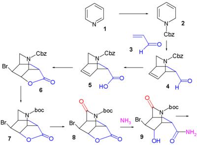 Fukuyama Tamiflu SynthesisPart I