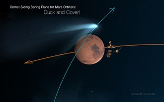 "Peaceful nuclear explosion -  Comet ""Sliding Springs"" made a close approach to the planet Mars in October 2014."