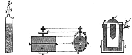 PSM V05 D323 Telegraph equipment 1874.png