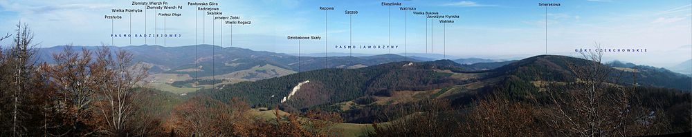 Panorama w kierunku północnym i wschodnim