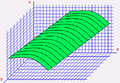 Parabolic cylinder.png