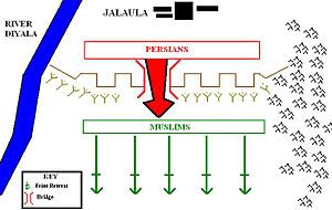 Battle of Jalula - Image: Phase I Ijalula