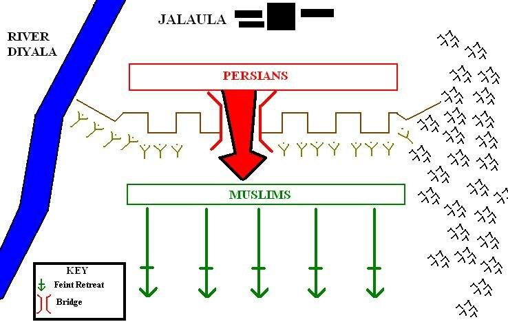 Phase IIjalula
