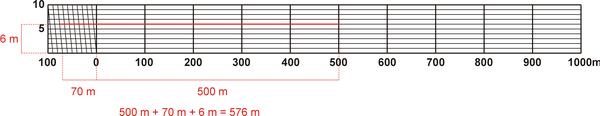 600px-Podzia%C5%82ka_transwersalna_1.png
