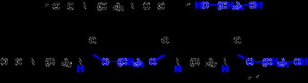 Polyaddition of 1,6-hexane diisocyanate with 1,4-butanediol (n ≈ 40)