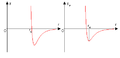 PotentialEnergy Intermolecular.png