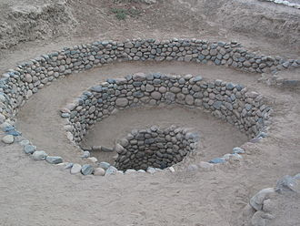 Agricultural history of Peru - An entrance to Nazca's Puquios