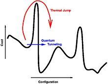 Quantum computing - WikiVisually