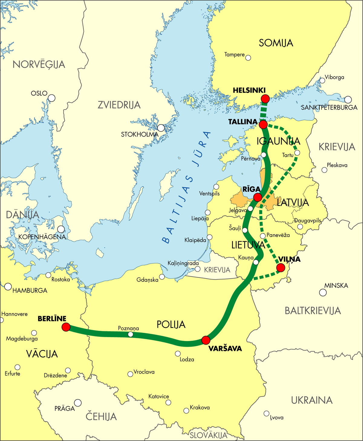Rail Baltica — Википедия