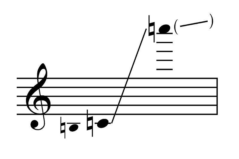 File:Range of Flute.JPG