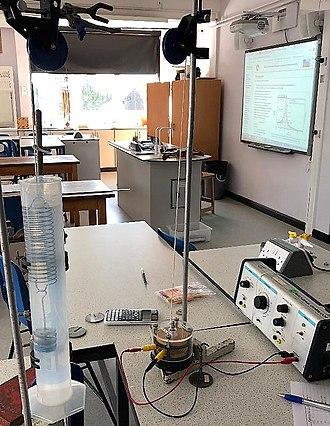 Resonance - School resonating mass experiment