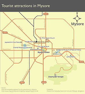Tourist attractions in Mysore - Schematic tourist map of Mysore