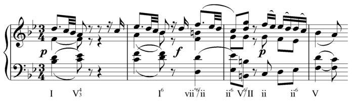 Secondary Chords Wikiwand