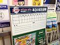 Seibu Lions Scoreboard.jpg