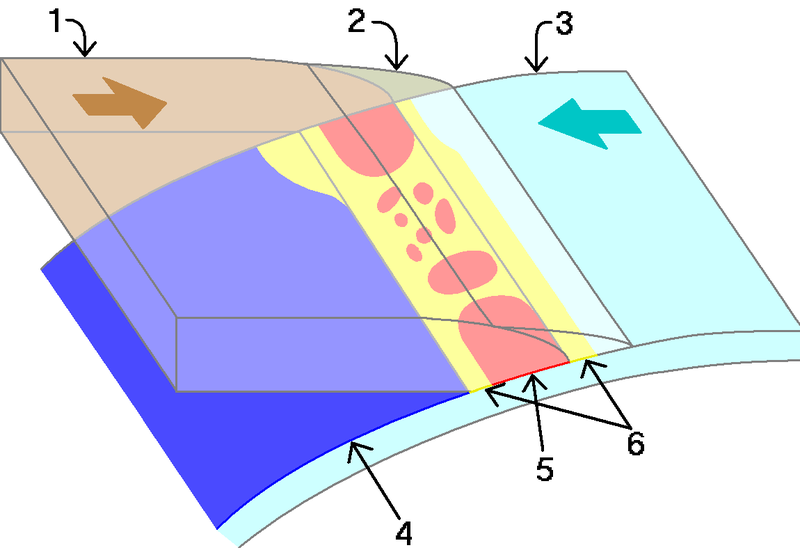 File:Subduction boundary and asperity.png