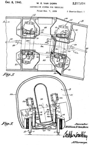 Pendulum car