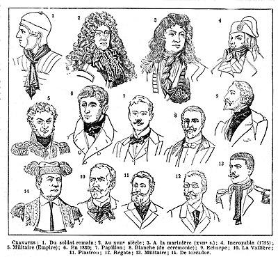 Vari tipi di cravatte utilizzate in passato.