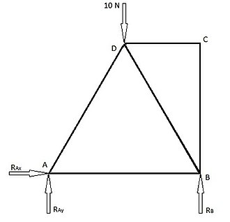 Structural analysis - Image: Truss Structure Analysis, FBD2
