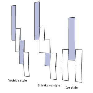 Shide (Shinto) - Types of shide