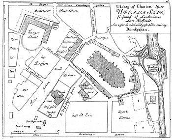 uppsala domkyrka karta Katedralskolan, Uppsala – Wikipedia uppsala domkyrka karta