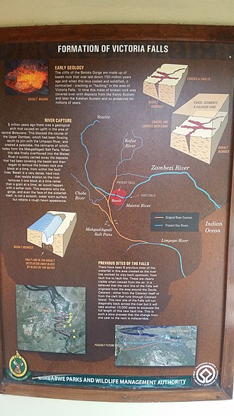 Makgadikgadi Pan - Victoria Falls share geology with Makgadikgadi and Kalahari