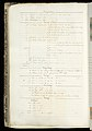 Weaver's Thesis Book (France), 1893 (CH 18418311-31).jpg