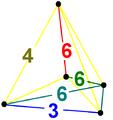 (7) Runcicantitruncated 5-simplex verf.png