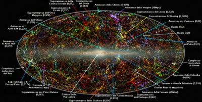 Una panoramica del cielo nell'infrarosso vicino rivela la distribuzione delle galassie oltre la Via Lattea. L'immagine deriva dal catalogo 2MASS, che comprende oltre 1,5 milioni di galassie, e dal Point Source Catalog (PSC), che comprende mezzo miliardo di stelle della Via Lattea. Le galassie sono colorate a seconda del loro spostamento verso il rosso (z): le blu sono le più vicine (z < 0,01), le verdi sono quelle ad una distanza media (0,01 < z < 0,04) e le rosse sono le più lontane (0,04 < z < 0,1).[51]