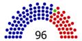 73rd Senate.png