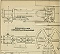 A textbook on mechanical and electrical engineering (1902) (14585520259).jpg