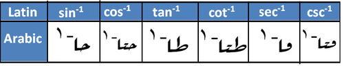Arabic inverse trigonometric functions