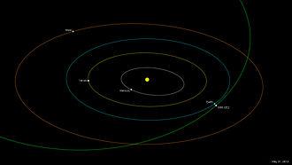 (285263) 1998 QE2 - Image: Asteroid 1998 QE2 May 31, 2013 orbit
