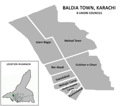 Union Councils of Baldia Town