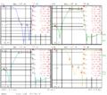 Beispiel Messung VNA.png