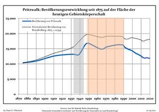 handjob deutsch Pritzwalk(Brandenburg)