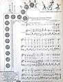 Bulgarische National-Hymne (Schäume Maritza – Schumi Maritza),.jpg