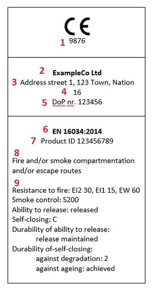 EN 16034 - Example of CE marking with reference numbers.