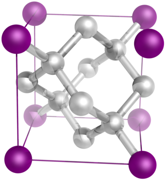The diamond crystal structure belongs to the face-centered cubic lattice, with a repeated two-atom pattern. Carbon lattice diamond.png