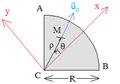 Centre d'inertie d'un quart de disque.png