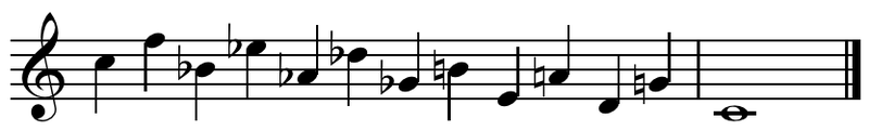 File:Circle of fourths 2 octave.png