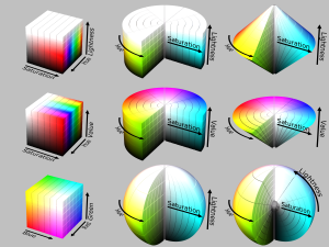 Color solid - Side-by-side comparison of nine different color solids for the HSL, HSV and RGB color models.