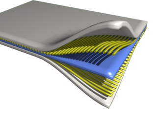Composite material - Composites are formed by combining materials together to form an overall structure with properties that differ from the sum of the individual components
