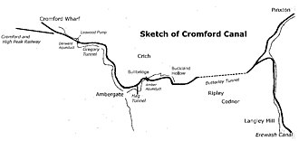 William Jessop - Sketch Map Showing Butterley Tunnel in Context with the Rest of the Cromford Canal