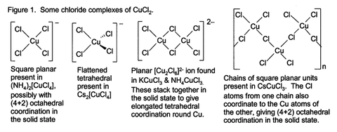 CuCl2 chloride complexes.png