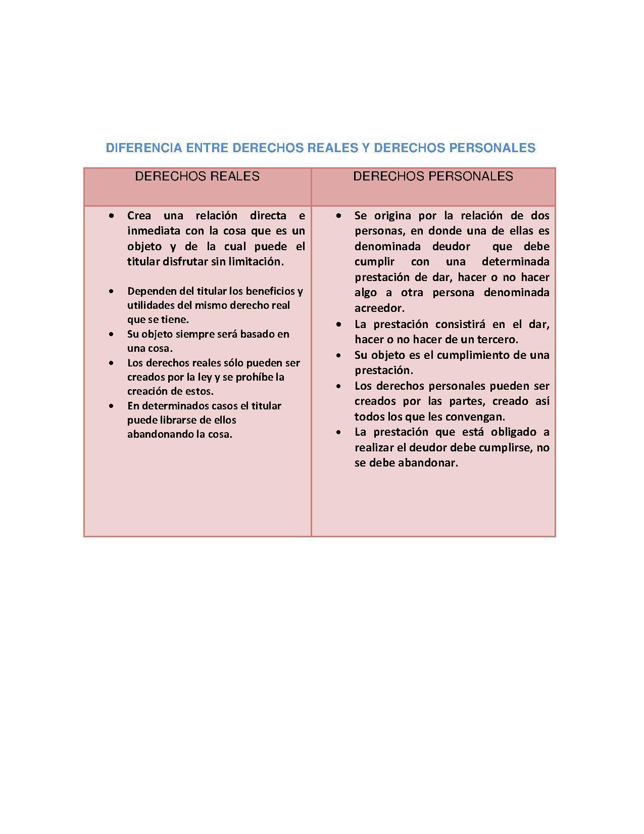 Diferencias Entre Matrimonio Romano Y Actual : Archivo cuadro comparativo de derechos reales y personales