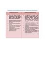 Cuadro comparativo de derechos reales y personales.pdf