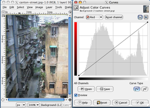 Curve (tonality) - Photo and curve dialog in the GIMP