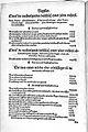 De Bambergische Halsgerichtsordnung (1531) 10.jpg